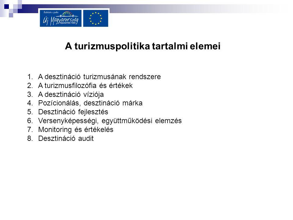 A turizmuspolitika tartalmi elemei 1.A desztináció turizmusának rendszere 2.A turizmusfilozófia és értékek 3.A desztináció víziója 4.Pozícionálás, des