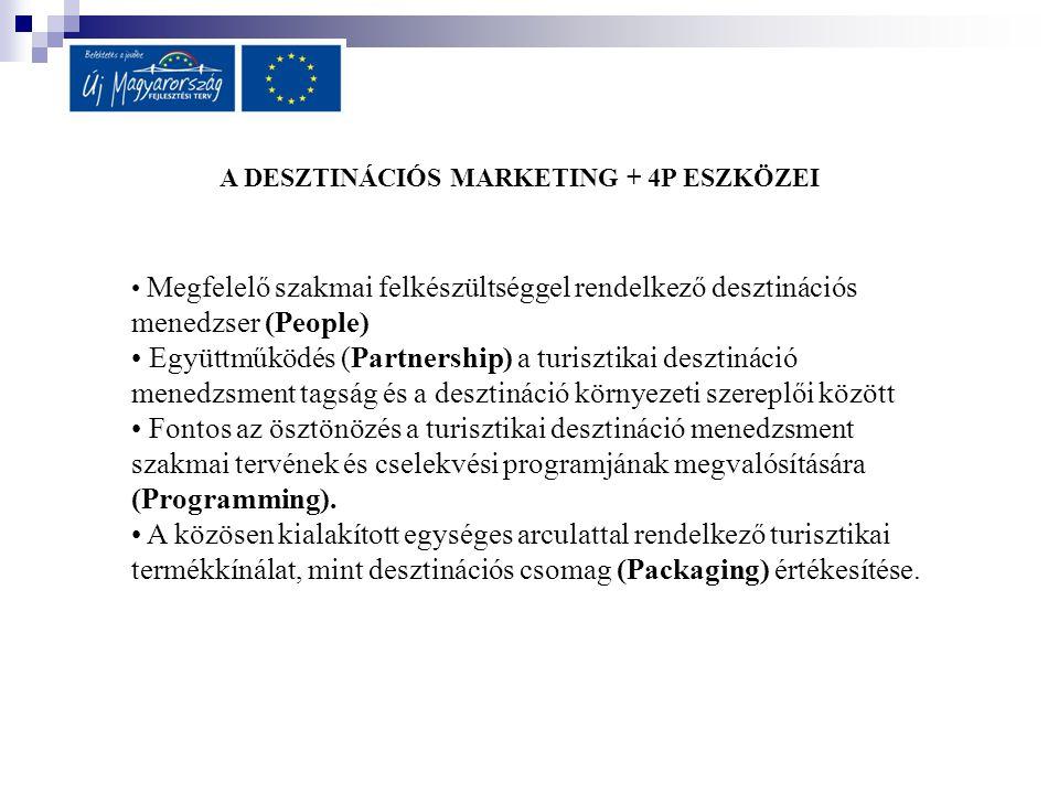 A DESZTINÁCIÓS MARKETING + 4P ESZKÖZEI Megfelelő szakmai felkészültséggel rendelkező desztinációs menedzser (People) Együttműködés (Partnership) a tur