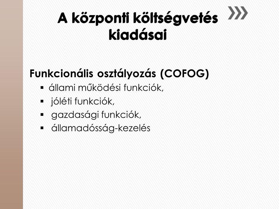 A központi költségvetés kiadásai Funkcionális osztályozás (COFOG)  állami működési funkciók,  jóléti funkciók,  gazdasági funkciók,  államadósság-