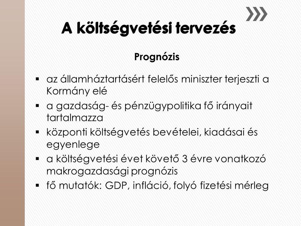 A költségvetési tervezés Prognózis  az államháztartásért felelős miniszter terjeszti a Kormány elé  a gazdaság- és pénzügypolitika fő irányait tarta