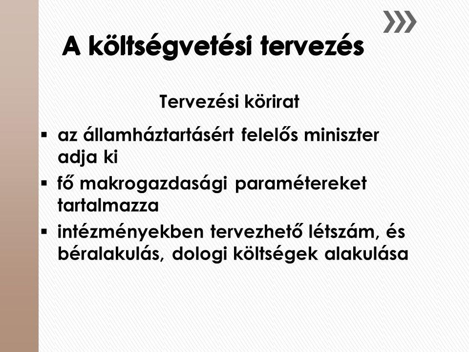 A költségvetési tervezés Tervezési körirat  az államháztartásért felelős miniszter adja ki  fő makrogazdasági paramétereket tartalmazza  intézménye