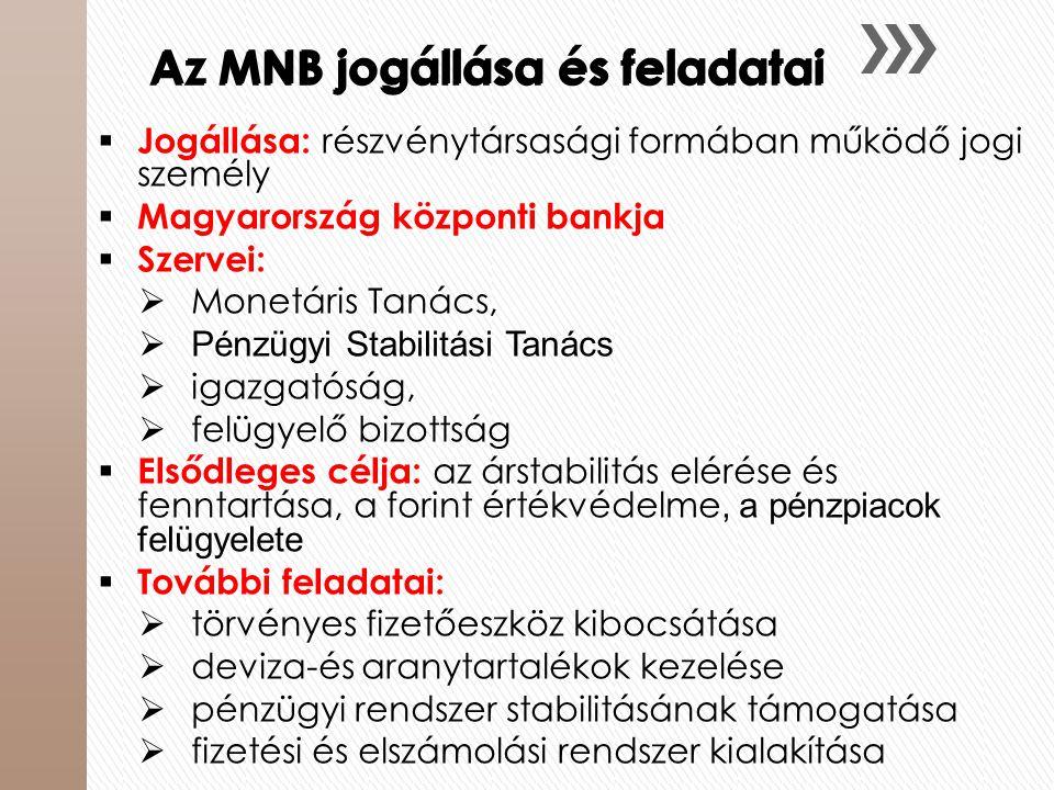 Az MNB jogállása és feladatai  Jogállása: részvénytársasági formában működő jogi személy  Magyarország központi bankja  Szervei:  Monetáris Tanács
