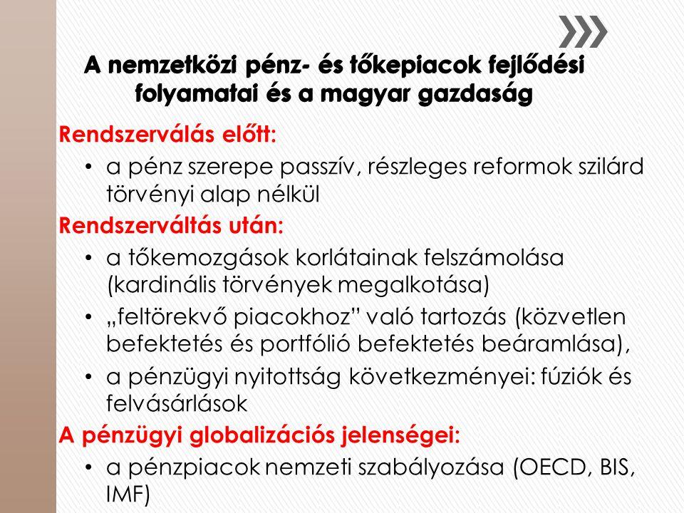 A nemzetközi pénz- és tőkepiacok fejlődési folyamatai és a magyar gazdaság Rendszerválás előtt: a pénz szerepe passzív, részleges reformok szilárd tör