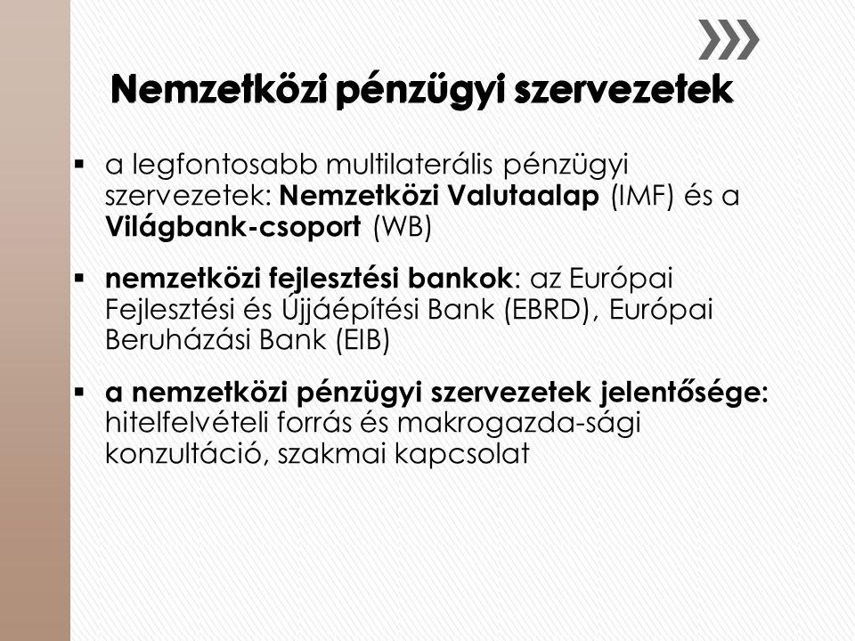 Nemzetközi pénzügyi szervezetek  a legfontosabb multilaterális pénzügyi szervezetek: Nemzetközi Valutaalap (IMF) és a Világbank-csoport (WB)  nemzet