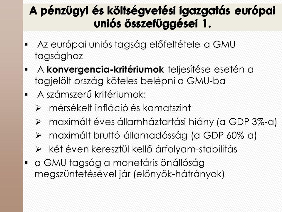 A pénzügyi és költségvetési igazgatás európai uniós összefüggései 1.  Az európai uniós tagság előfeltétele a GMU tagsághoz  A konvergencia-kritérium