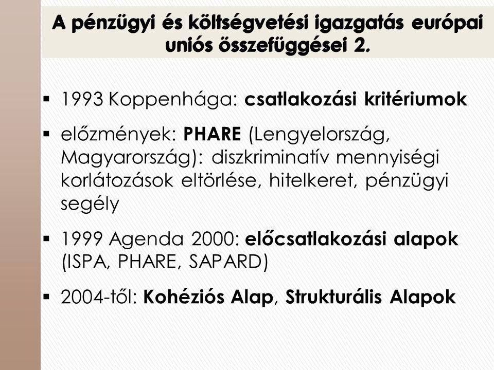 A pénzügyi és költségvetési igazgatás európai uniós összefüggései 2.  1993 Koppenhága: csatlakozási kritériumok  előzmények: PHARE (Lengyelország, M