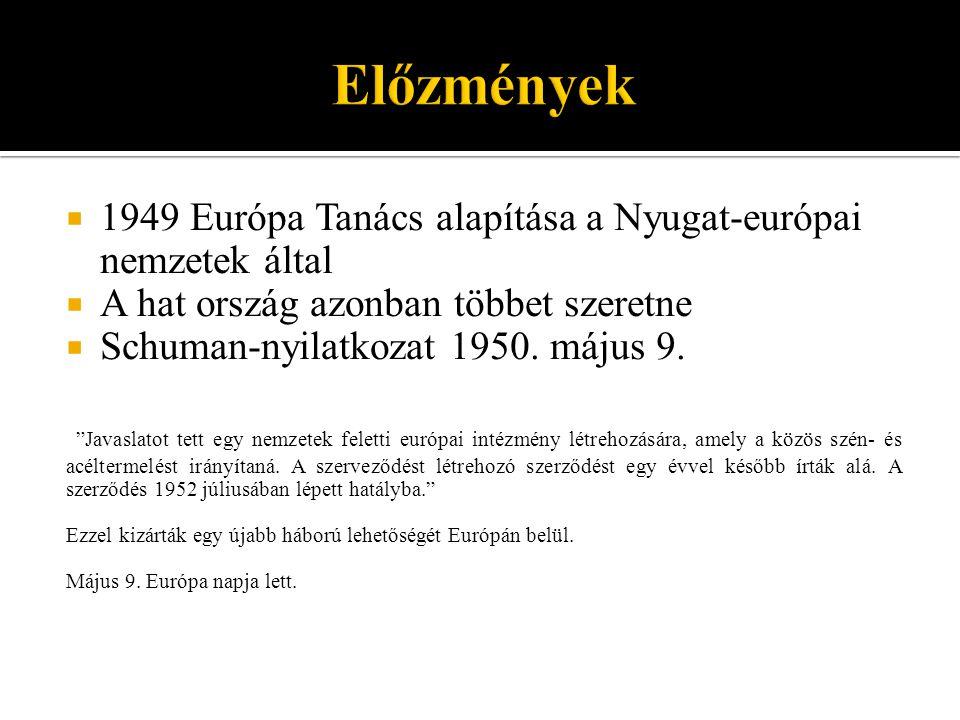  1949 Európa Tanács alapítása a Nyugat-európai nemzetek által  A hat ország azonban többet szeretne  Schuman-nyilatkozat 1950.