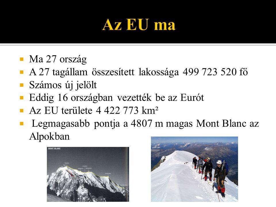  Ma 27 ország  A 27 tagállam összesített lakossága 499 723 520 fő  Számos új jelölt  Eddig 16 országban vezették be az Eurót  Az EU területe 4 422 773 km²  Legmagasabb pontja a 4807 m magas Mont Blanc az Alpokban