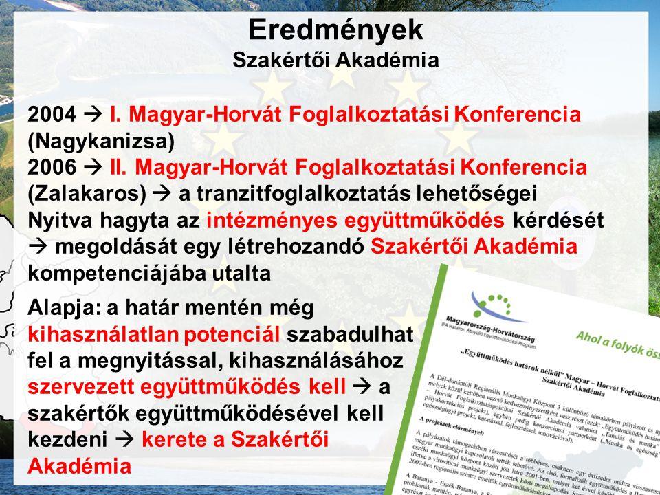 Szakértői Akadémia 2004  I. Magyar-Horvát Foglalkoztatási Konferencia (Nagykanizsa) 2006  II.