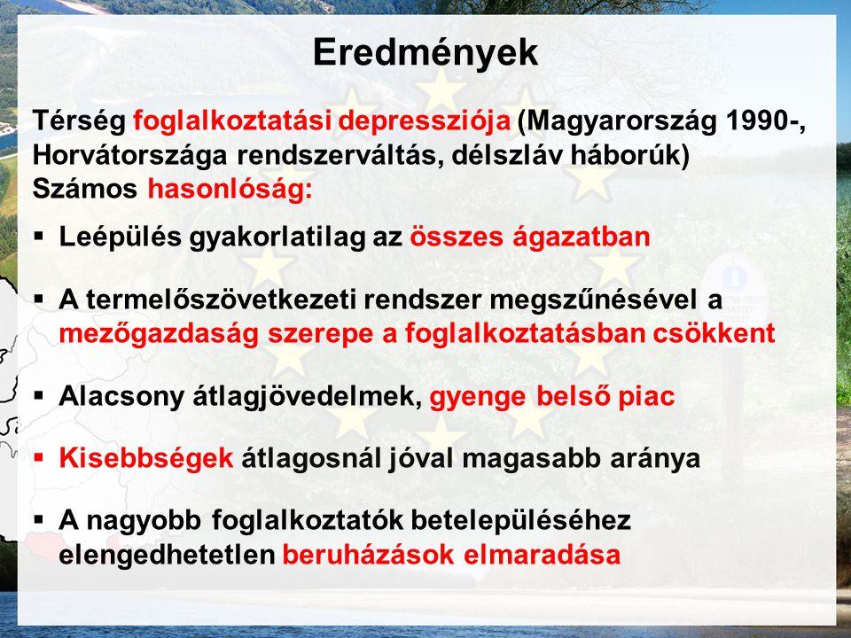 Eredmények Térség foglalkoztatási depressziója (Magyarország 1990-, Horvátországa rendszerváltás, délszláv háborúk) Számos hasonlóság:  Leépülés gyakorlatilag az összes ágazatban  A termelőszövetkezeti rendszer megszűnésével a mezőgazdaság szerepe a foglalkoztatásban csökkent  Alacsony átlagjövedelmek, gyenge belső piac  Kisebbségek átlagosnál jóval magasabb aránya  A nagyobb foglalkoztatók betelepüléséhez elengedhetetlen beruházások elmaradása