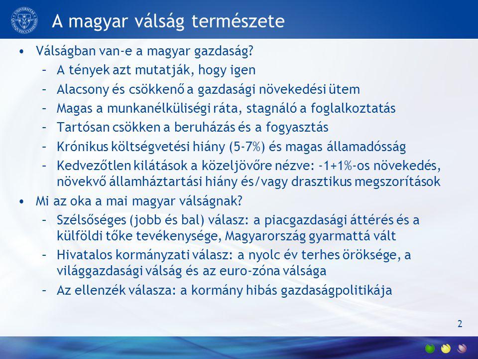 A magyar válság természete Válságban van-e a magyar gazdaság.