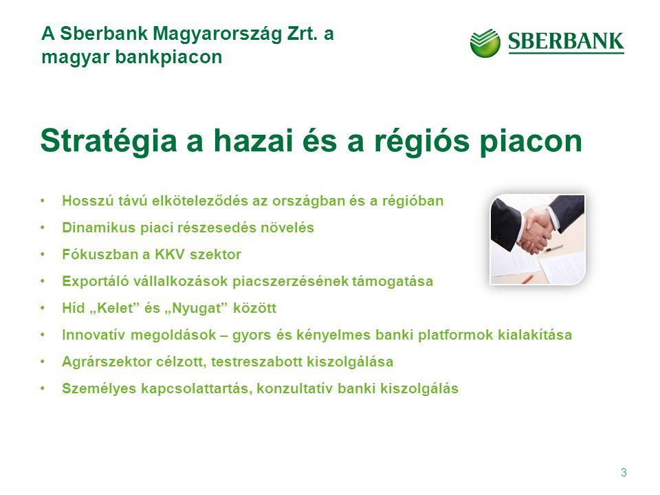 A Sberbank Magyarország Zrt.