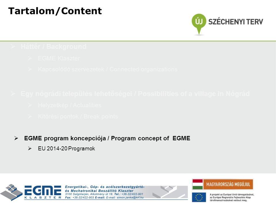  Háttér / Background  EGME Klaszter  Kapcsolódó szervezetek / Connected organizations  Egy nógrádi település lehetőségei / Possibilities of a vill