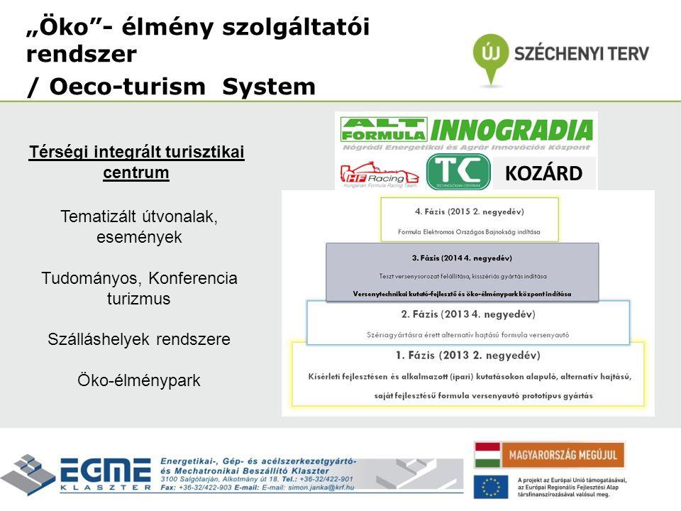 """""""Öko""""- élmény szolgáltatói rendszer / Oeco-turism System Térségi integrált turisztikai centrum Tematizált útvonalak, események Tudományos, Konferencia"""
