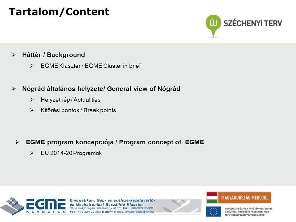  Háttér / Background  EGME Klaszter / EGME Cluster in brief  Egy nógrádi település lehetőségei / Possibilities of a village in Nógrád  Helyzetkép / Actualities  Kitörési pontok / Break points  EGME és a kapcsolódó szervezetek program koncepciója / Concept of EGME + connecting organization  Fenntartható település modell / Sustainable settlement modell Tartalom/Content