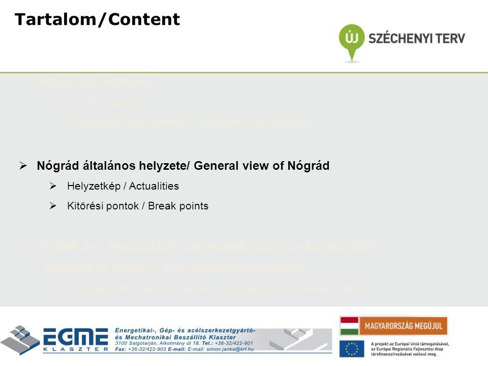  Háttér / Background  EGME Klaszter  Kapcsolódó szervezetek / Connected organizations  Nógrád általános helyzete/ General view of Nógrád  Helyzet