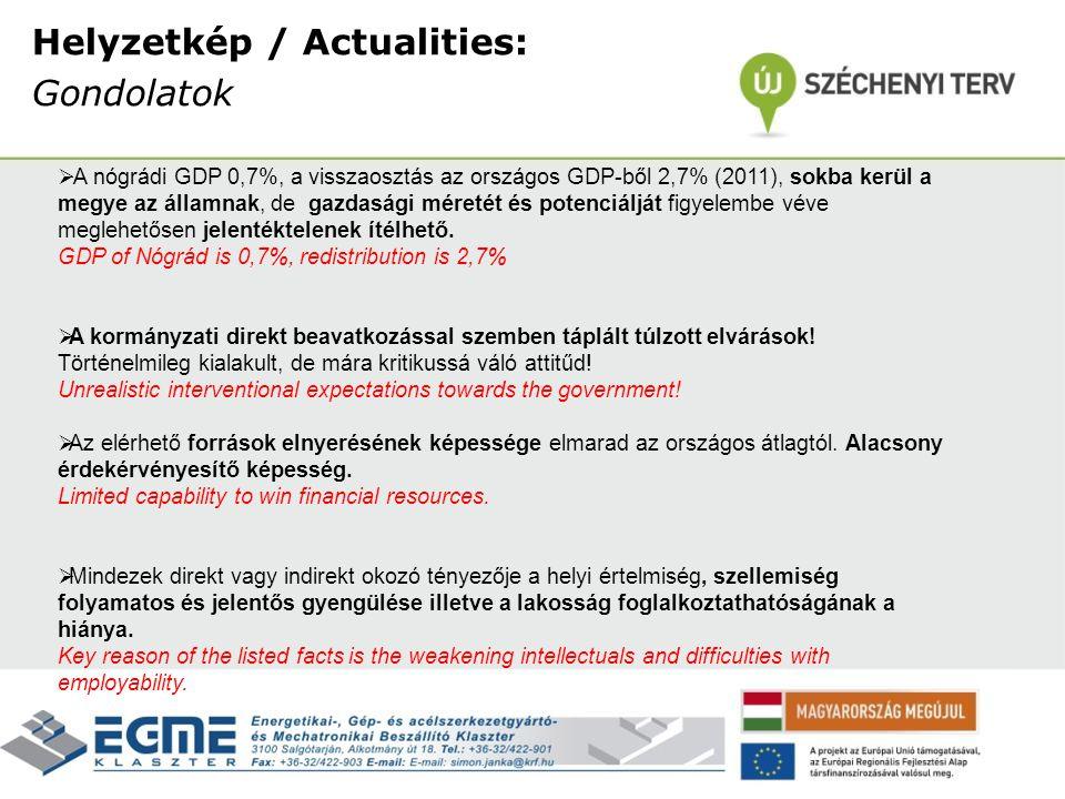 Helyzetkép / Actualities: Gondolatok  A nógrádi GDP 0,7%, a visszaosztás az országos GDP-ből 2,7% (2011), sokba kerül a megye az államnak, de gazdasá