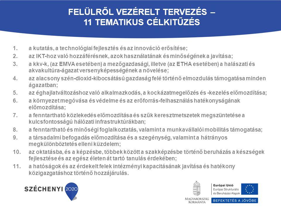 OPERATÍV PROGRAMOK 2014-2020 Emberi Erőforrás Operatív Program (EFOP) Gazdaságfejlesztési és Innovációs Operatív Program (GINOP) Integrált Közlekedésfejlesztési Operatív Program (IKOP) Környezeti és Energiahatékonysági Operatív Program (KEHOP) Magyar Halgazdálkodási Operatív Program (MAHOP) Terület- és Településfejlesztési Operatív Program (TOP) Versenyképes Közép-magyarország Operatív Program (VEKOP) Vidékfejlesztési Program (VP)