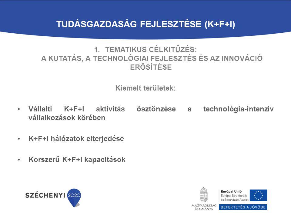 INFOKOMMUNIKÁCIÓS FEJLESZTÉSEK (IKT) 2.