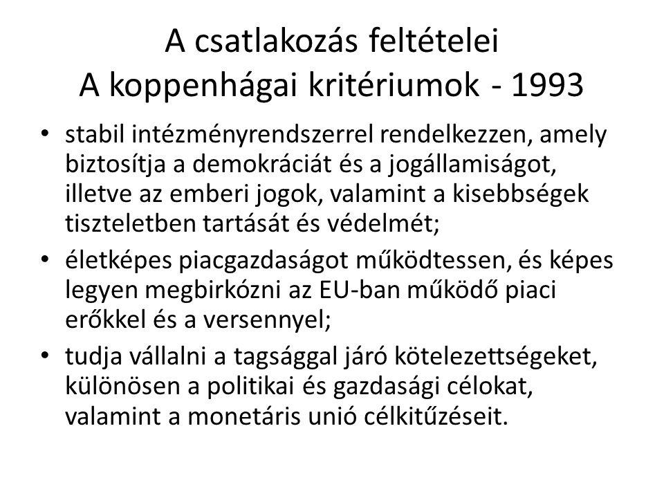 A csatlakozás feltételei A koppenhágai kritériumok - 1993 stabil intézményrendszerrel rendelkezzen, amely biztosítja a demokráciát és a jogállamiságot