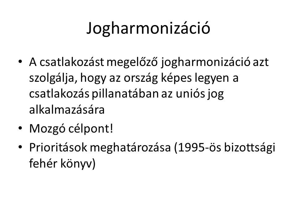 Jogharmonizáció A csatlakozást megelőző jogharmonizáció azt szolgálja, hogy az ország képes legyen a csatlakozás pillanatában az uniós jog alkalmazásá