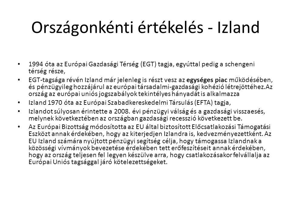 Országonkénti értékelés - Izland 1994 óta az Európai Gazdasági Térség (EGT) tagja, egyúttal pedig a schengeni térség része, EGT-tagsága révén Izland m