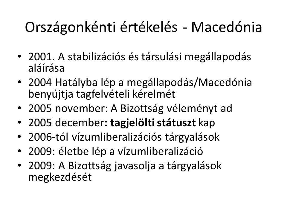 Országonkénti értékelés - Macedónia 2001. A stabilizációs és társulási megállapodás aláírása 2004 Hatályba lép a megállapodás/Macedónia benyújtja tagf