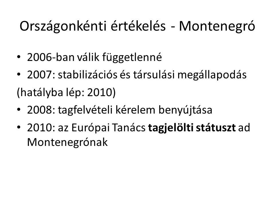 Országonkénti értékelés - Montenegró 2006-ban válik függetlenné 2007: stabilizációs és társulási megállapodás (hatályba lép: 2010) 2008: tagfelvételi