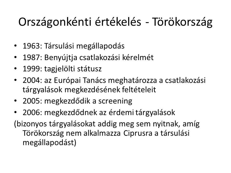 Országonkénti értékelés - Törökország 1963: Társulási megállapodás 1987: Benyújtja csatlakozási kérelmét 1999: tagjelölti státusz 2004: az Európai Tan