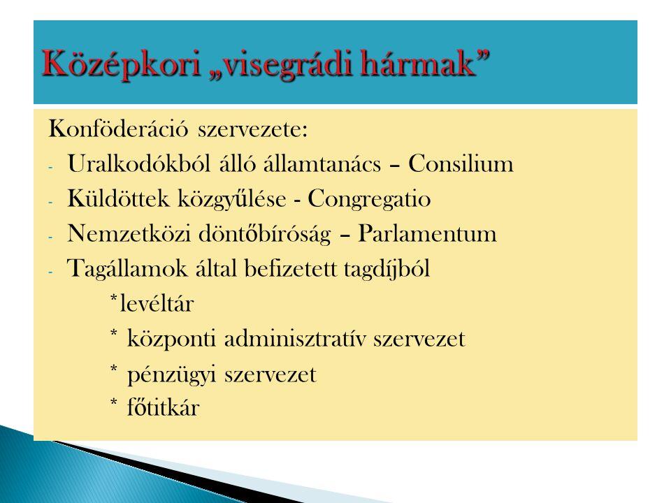 Konföderáció szervezete: - Uralkodókból álló államtanács – Consilium - Küldöttek közgy ű lése - Congregatio - Nemzetközi dönt ő bíróság – Parlamentum
