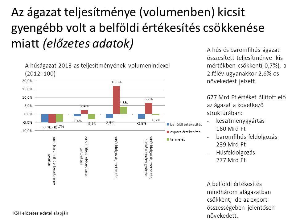 Az ágazat teljesítménye (volumenben) kicsit gyengébb volt a belföldi értékesítés csökkenése miatt (előzetes adatok) A húságazat 2013-as teljesítményén