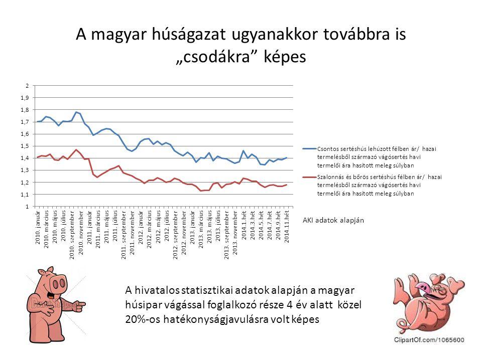 """A magyar húságazat ugyanakkor továbbra is """"csodákra"""" képes A hivatalos statisztikai adatok alapján a magyar húsipar vágással foglalkozó része 4 év ala"""