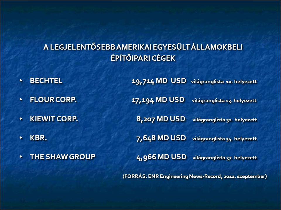 A LEGJELENTŐSEBB AMERIKAI EGYESÜLT ÁLLAMOKBELI ÉPÍTŐIPARI CÉGEK BECHTEL19,714 MD USD világranglista 10. helyezett BECHTEL19,714 MD USD világranglista