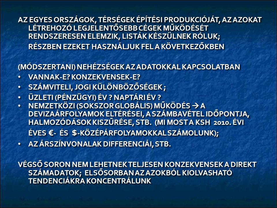 AZ EURÓPAI ÉPĺTŐIPARI TOPLISTA / FOLYTATÁS 222.