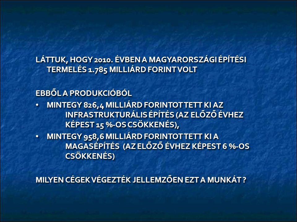 LÁTTUK, HOGY 2010. ÉVBEN A MAGYARORSZÁGI ÉPĺTÉSI TERMELÉS 1.785 MILLIÁRD FORINT VOLT EBBŐL A PRODUKCIÓBÓL MINTEGY 826,4 MILLIÁRD FORINTOT TETT KI AZ I