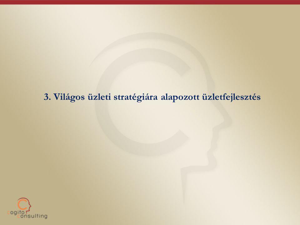 3. Világos üzleti stratégiára alapozott üzletfejlesztés