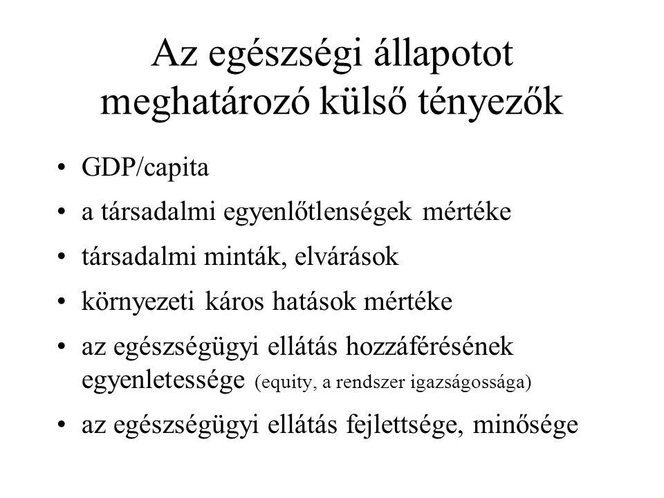 Az egészségügyi kapacitás és a születéskor várható élettartam változása Magyarországon orvosok száma eü.