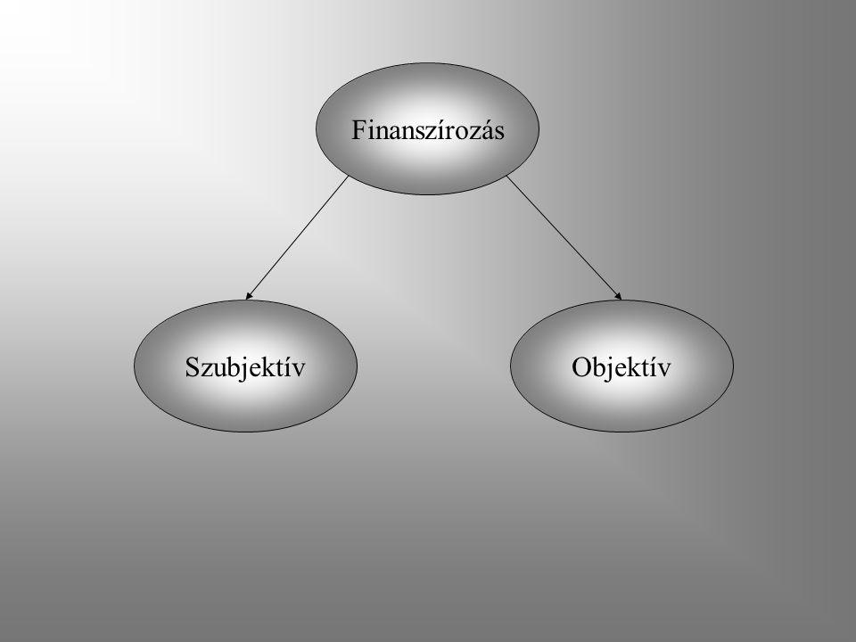 Finanszírozás SzubjektívObjektív