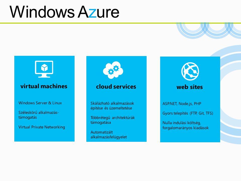 Windows Server & Linux Széleskörű alkalmazás- támogatás Virtual Private Networking Skálázható alkalmazások építése és üzemeltetése Többrétegű architek