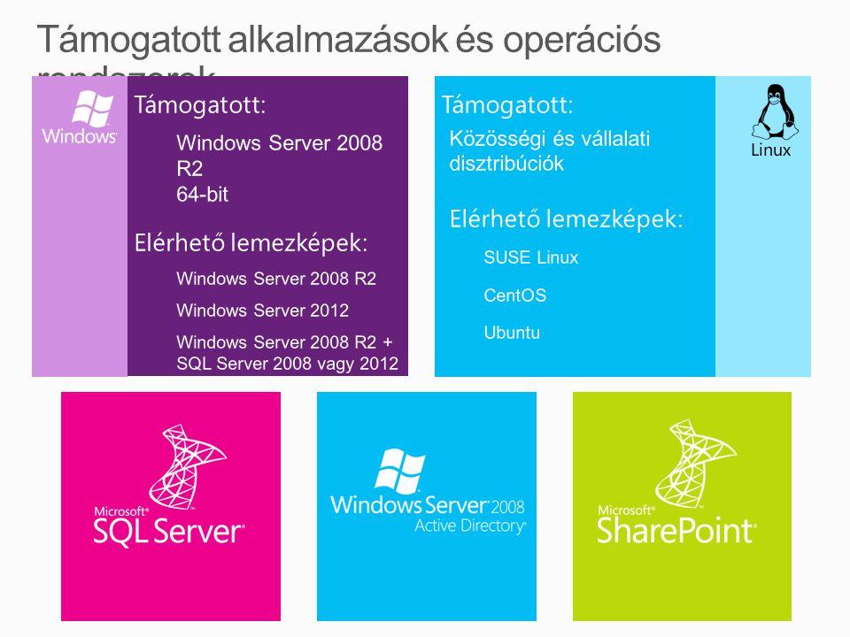 Támogatott: Közösségi és vállalati disztribúciók Elérhető lemezképek: SUSE Linux CentOS Ubuntu Támogatott: Windows Server 2008 R2 64-bit Elérhető lemezképek: Windows Server 2008 R2 Windows Server 2012 Windows Server 2008 R2 + SQL Server 2008 vagy 2012 Linux