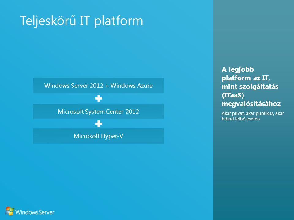 36 Windows Server 2012 + Windows Azure Microsoft System Center 2012 Microsoft Hyper-V A legjobb platform az IT, mint szolgáltatás (ITaaS) megvalósítás