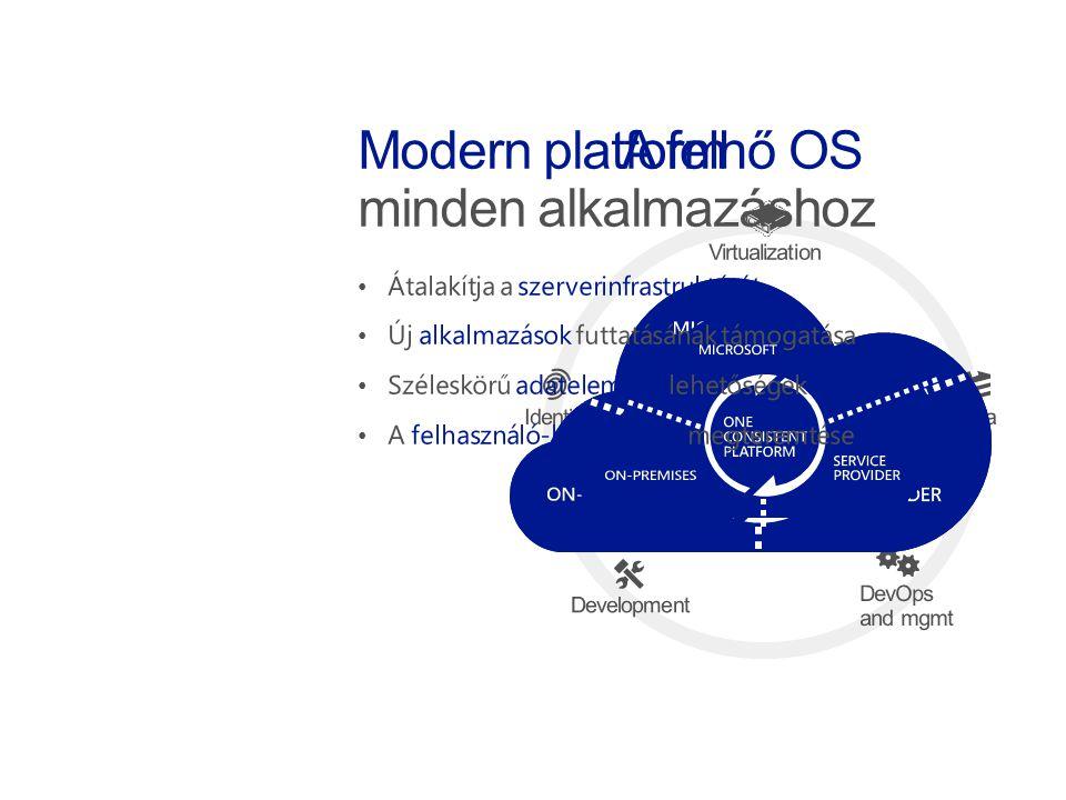 Windows Server & Linux Széleskörű alkalmazás- támogatás Virtual Private Networking Skálázható alkalmazások építése és üzemeltetése Többrétegű architektúrák támogatása Automatizált alkalmazásfelügyelet ASP.NET, Node.js, PHP Gyors telepítés (FTP, Git, TFS) Nulla indulási költség, forgalomarányos kiadások Windows Azure