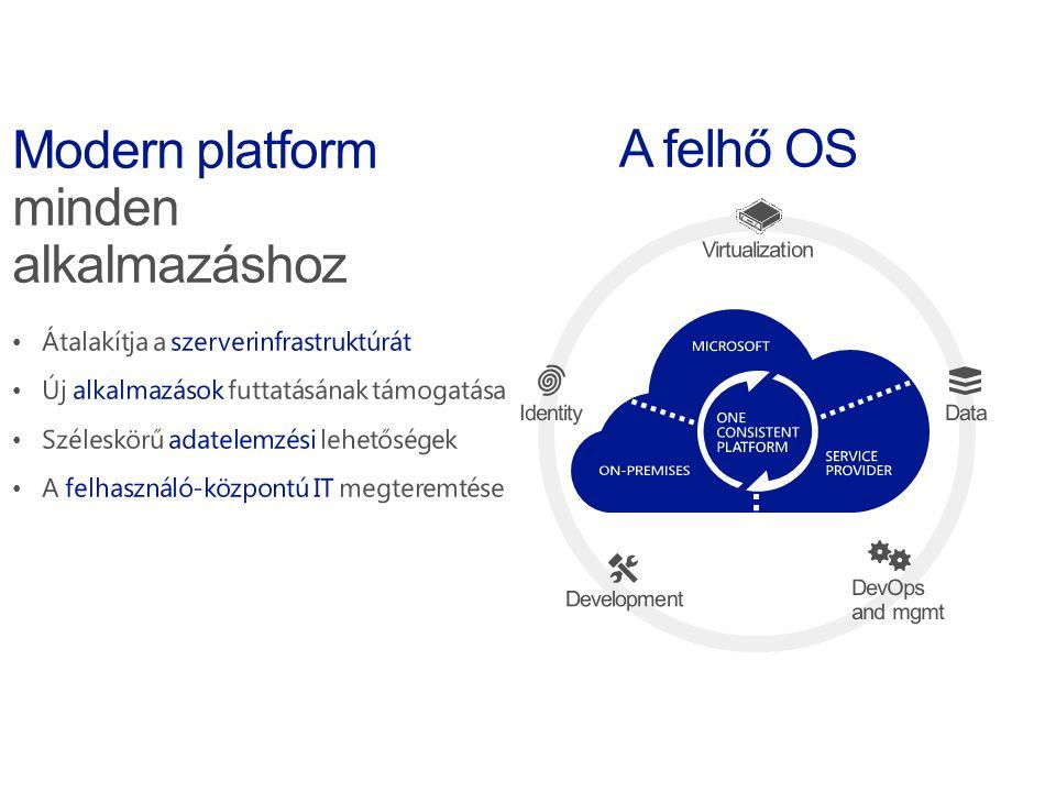 A Windows Azure Virtual Machines segítségével könnyedén lehet a meglévő alkalmazásokat a felhő és a helyi szerverek között mozgatni – az alkalmazások újraírása nélkül