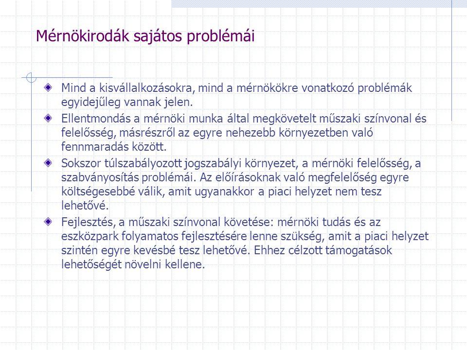 Piaci lehetőségek segítése, kiterjesztése Magyar mérnökirodák részvételének ösztönzése államilag támogatott (külföldi) nagyberuházások megvalósításában.