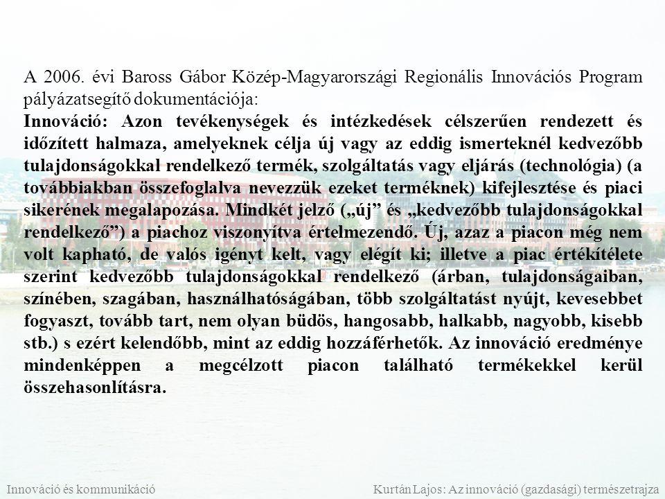 Katona (2006), az Oslo Kézikönyv (Oslo Manual) 3.