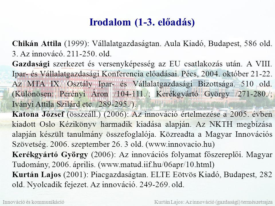 Kurtán Lajos (2006): Vállalkozás(élet)tan.ELTE Eötvös Kiadó, Budapest, 461 old.