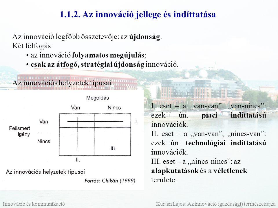 1.2.Az innovációs stratégia 1.2.1.