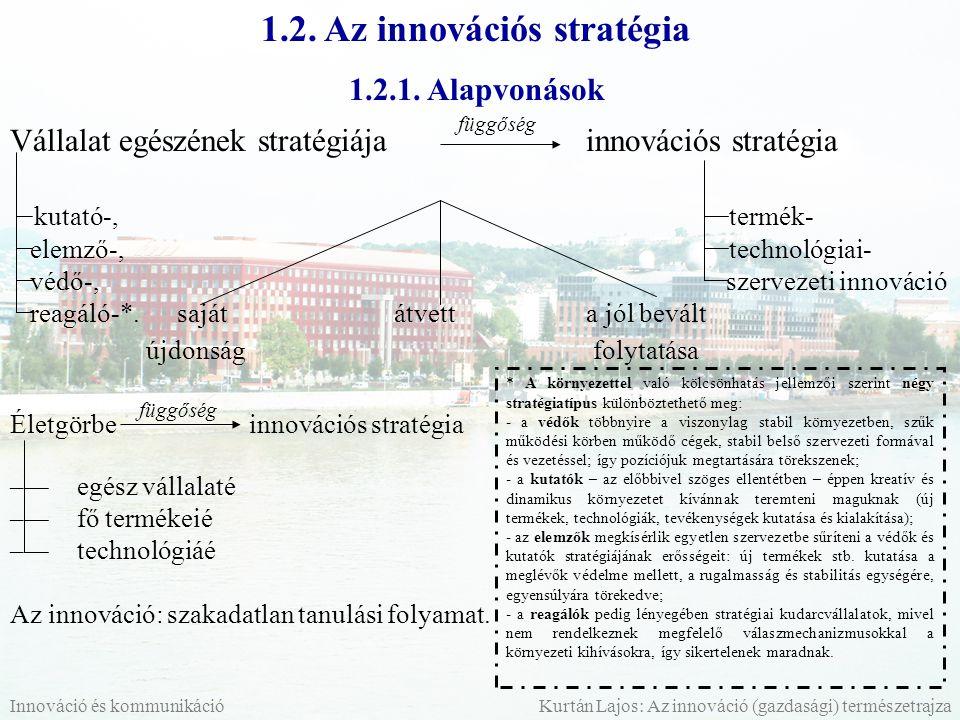 1.2.2.Az innováció környezete Az innováció erősen környezetfüggő.
