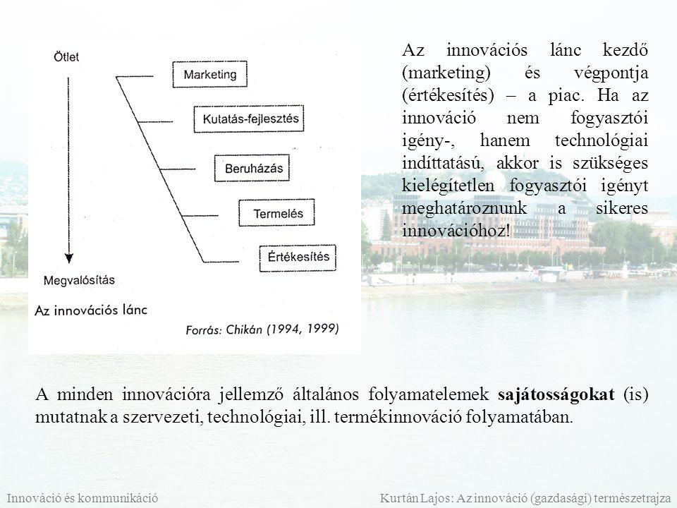 Az innovációs lánc kezdő (marketing) és végpontja (értékesítés) – a piac. Ha az innováció nem fogyasztói igény-, hanem technológiai indíttatású, akkor