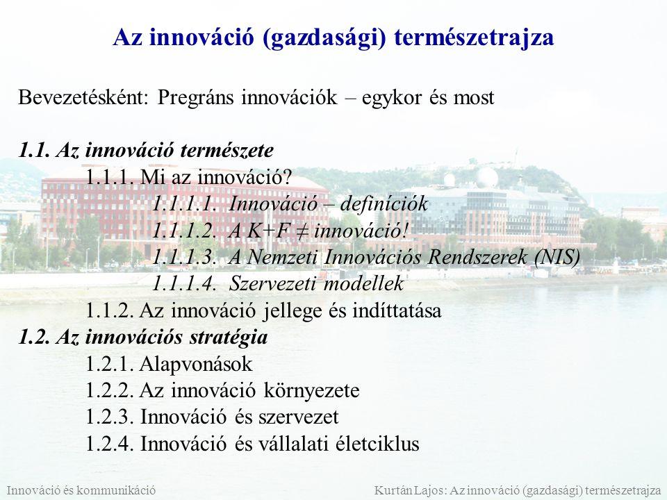 1.3.Az innováció folyamata 1.3.1. Általános algoritmus – innovációs lánc 1.3.2.